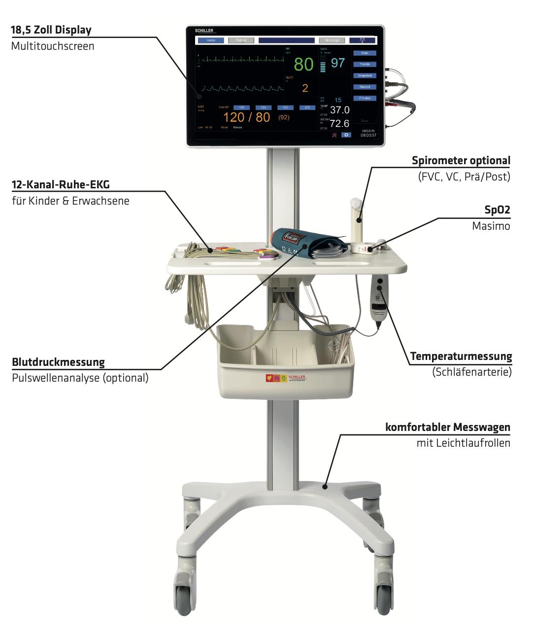 Die Diagnostikstation DS20 von Schiller finden Sie bei AMT